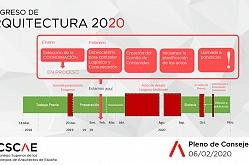 El Congreso de Arquitectura 2020 echa a andar, oficialmente, con la aprobación de la composición de sus órganos de decisión