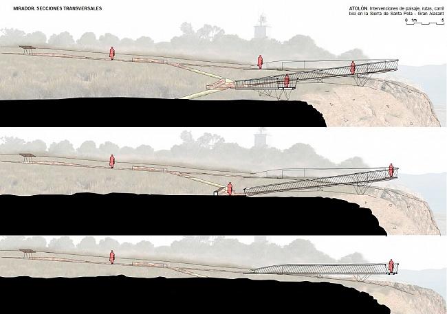 Secciones de proyecto de la pasarela-mirador sobre el Cabo (Ras 2013)