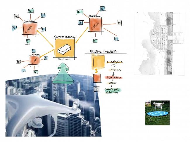Esquemas de plataforma Logistica Urbana. Fuente: Miguel Peiró. Hay una sección girada.