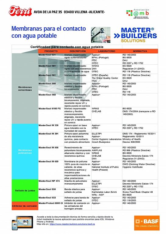 Certificados para contacto con agua potable